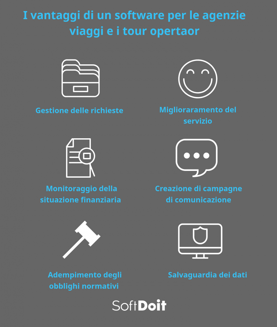tour operator software