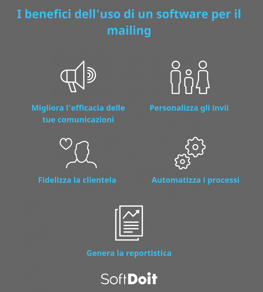 software email marketing