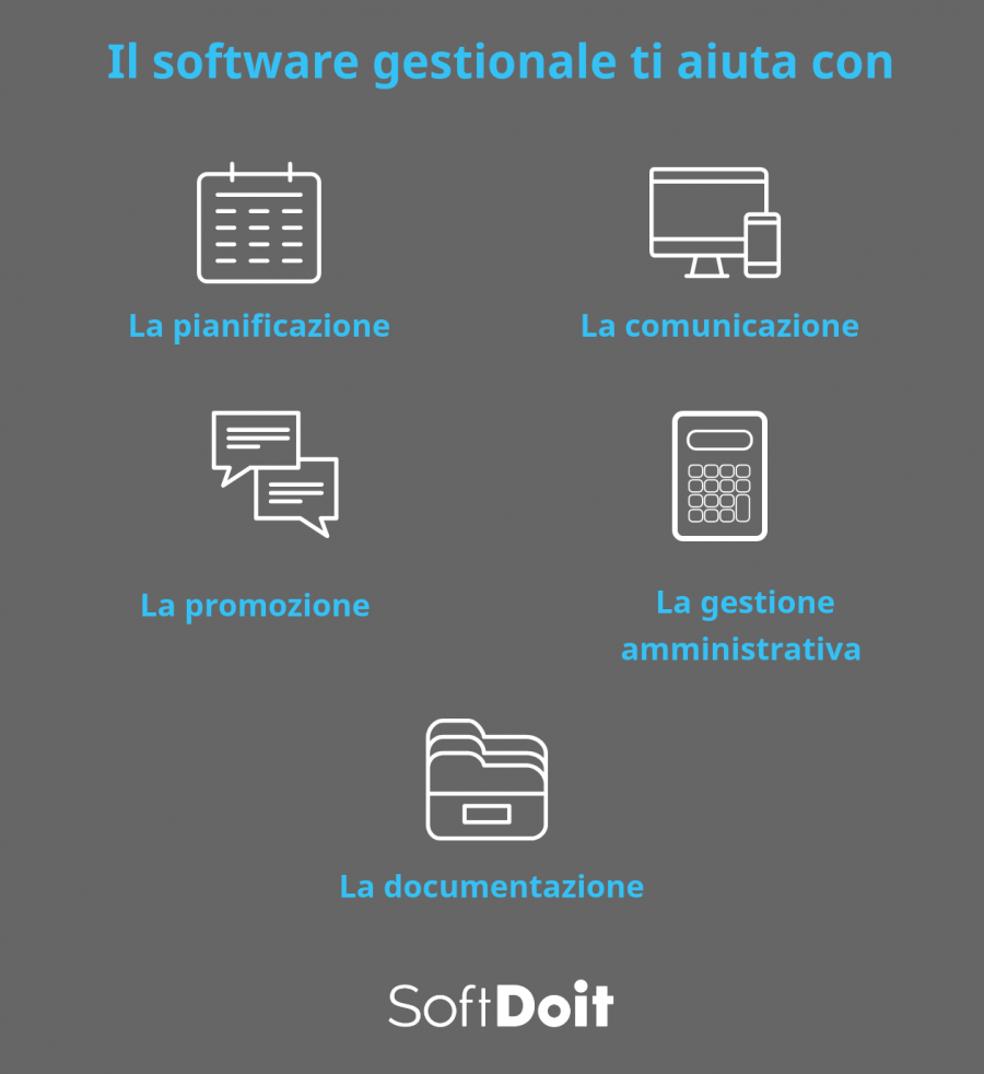 software gestionale scuola