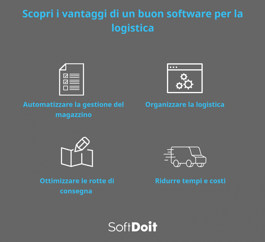 software logistica